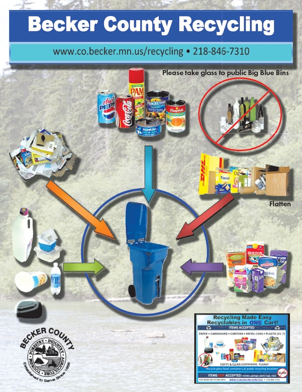 Becker County Recycling We-Prints Plus Newspaper Insert by Any Door Marketing